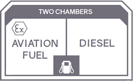 Aviation fuel + Diesel